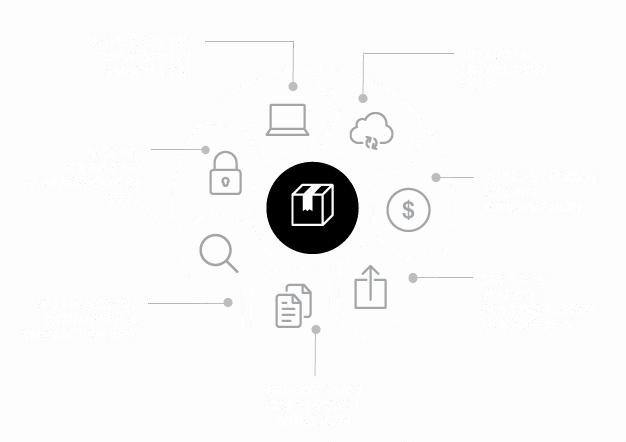 Circle describing the core functions of DMS document management system